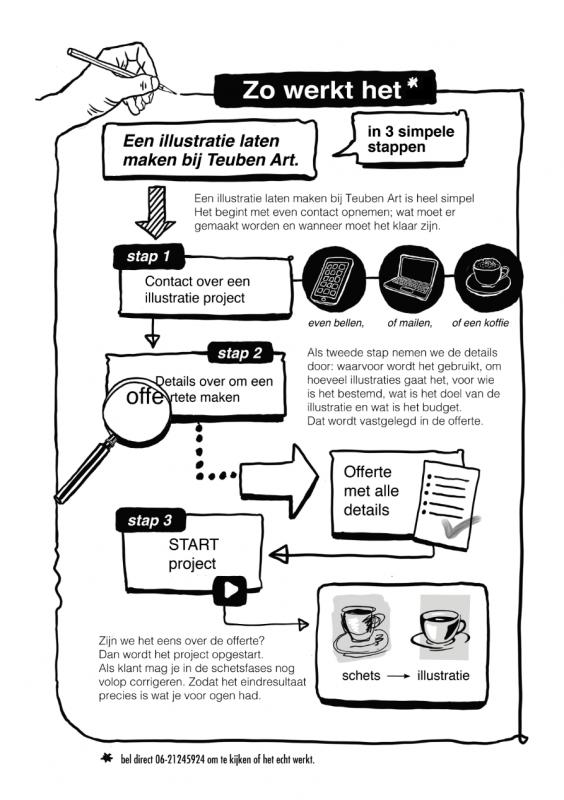TA-Infografic1@2x (1)